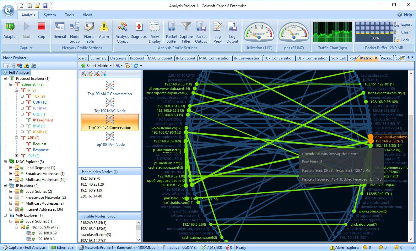 Colasoft - Free Network Analyzer for Windows & Retrospective ...