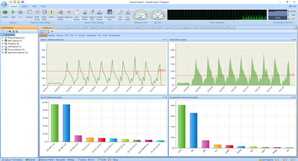 Network Analyzer, Packet Sniffer, Network Sniffer - Colasoft