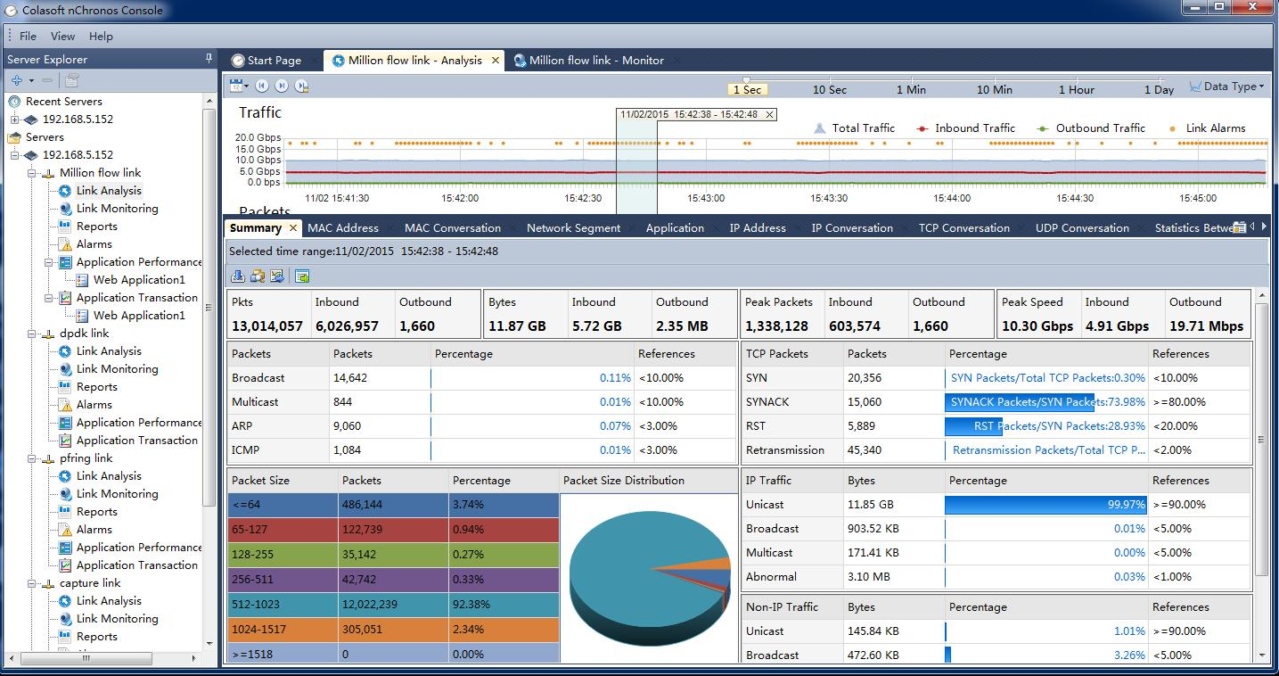 Network Analyzer Software : Post event analysis colasoft