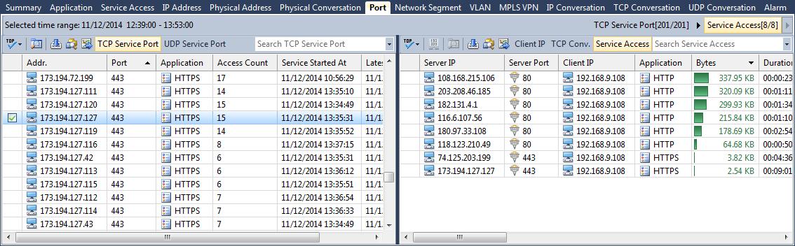 Service Port Monitor