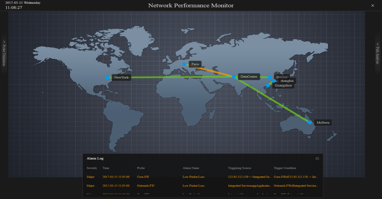 Intelligent network performance evaluation and monitoring