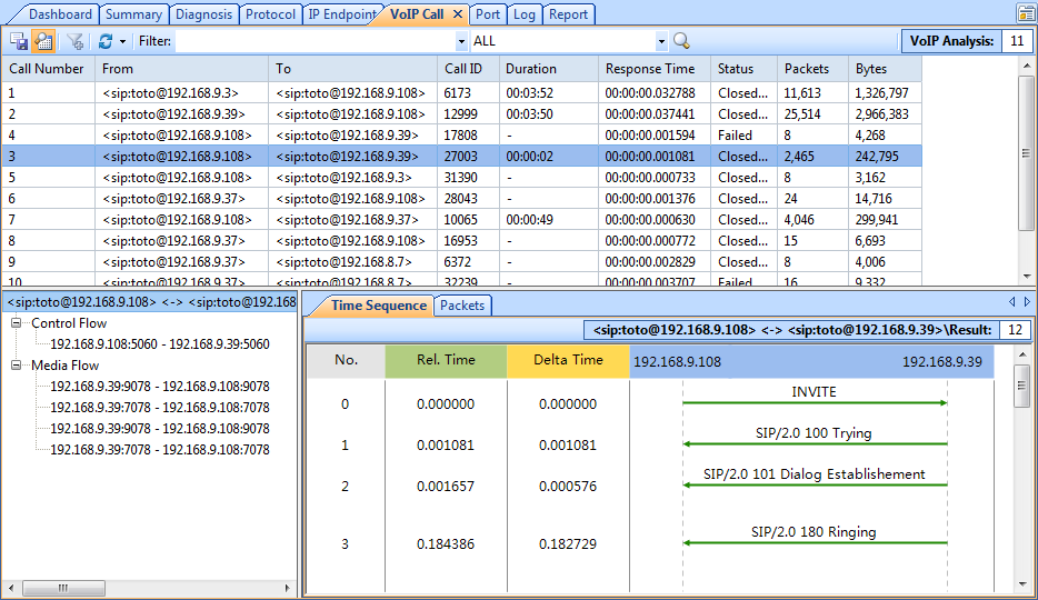 network monitor - VoIP analysis
